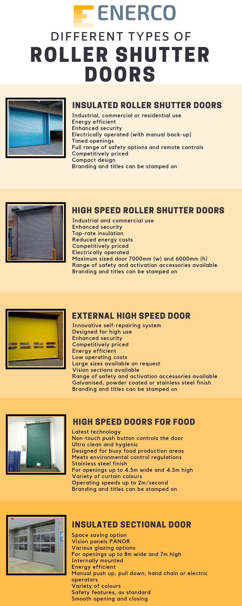 Different Types of Roller Shutter Doors